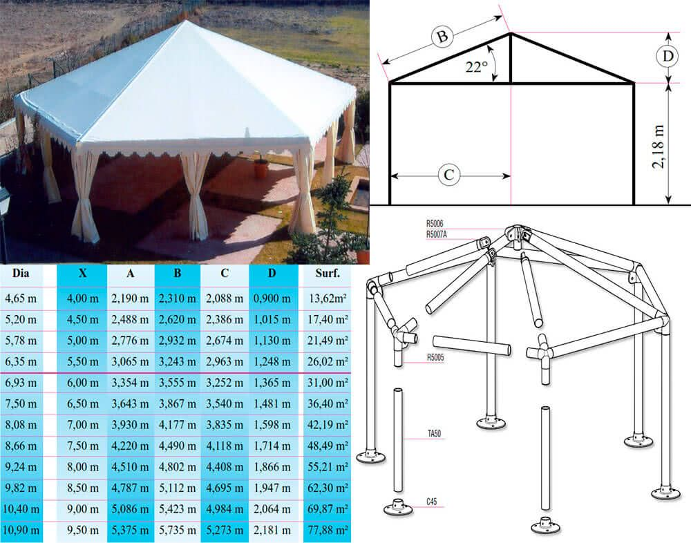 Carpa hexagonal